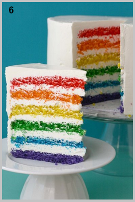 Rainbow birthday cake - babyology
